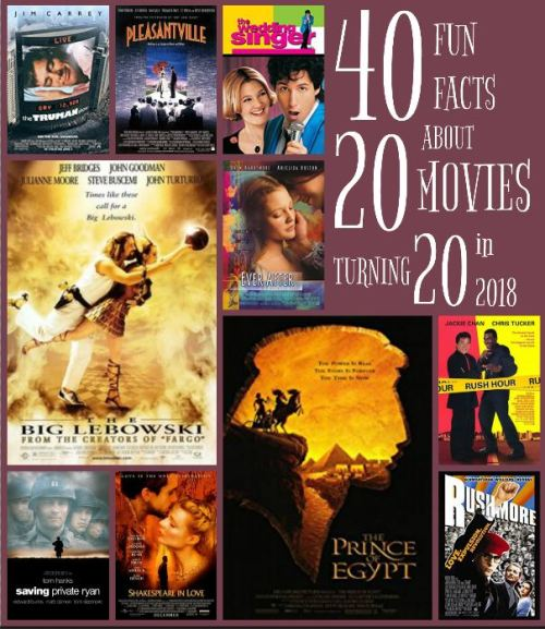 movies turning 20 in 2018