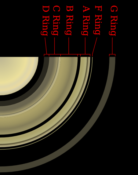 Image result for saturn rings